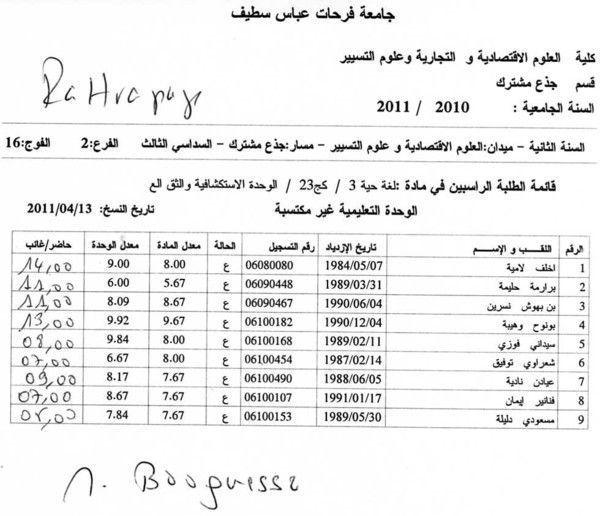 Université Ferhat Abbas- Sétif
